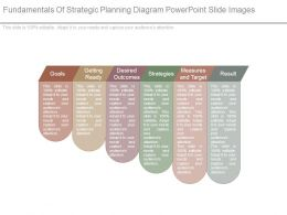 Fundamentals Of Strategic Planning Diagram Powerpoint Slide Images