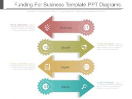 Funding For Business Template Ppt Diagrams