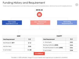 Funding History And Requirement 2018 23 Ppt Icons