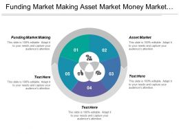Funding Market Making Asset Market Money Market Capital Market