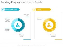Funding Request And Use Of Funds Expenses Ppt Powerpoint Presentation Summary Aids