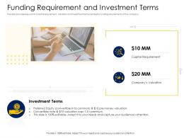 Funding Requirement And Investment Terms Alternative Financing Pitch Deck Ppt Model Portfolio