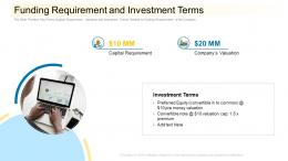 Funding Requirement And Investment Terms Community Financing Pitch Deck Ppt Tips