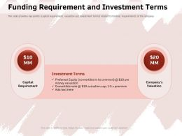 Funding Requirement And Investment Terms Convertible Ppt Powerpoint Presentation File Guide