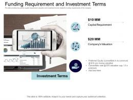 Funding Requirement And Investment Terms Equity Collective Financing Ppt Infographics