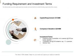 Funding Requirement And Investment Terms Equity Crowd Investing Ppt Slides