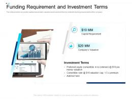 Funding Requirement And Investment Terms Equity Crowdsourcing Pitch Deck Ppt Powerpoint Presentation Styles Slide