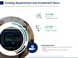 Funding Requirement And Investment Terms Ppt Powerpoint Presentation Portfolio Maker