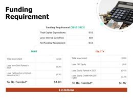 Funding Requirement Equity Ppt Powerpoint Presentation Summary Display
