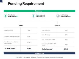 Funding Requirement Finance A758 Ppt Powerpoint Presentation File Introduction
