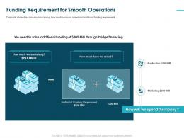 Funding Requirement For Smooth Operations Funding Requirement Raised Ppt Grid