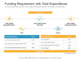 Funding Requirement With Raise Funding Bridge Financing Investment Ppt Summary