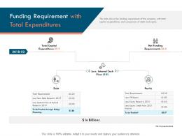 Funding Requirement With Total Expenditures Ppt Powerpoint Presentation File Graphics