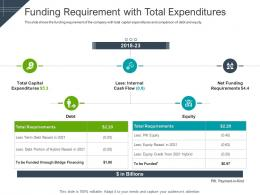 Funding Requirement With Total Expenditures Raise Funding Short Term Bridge Financing