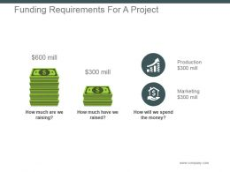 Funding Requirements For A Project Powerpoint Slide Influencers