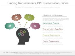 Funding Requirements Ppt Presentation Slides