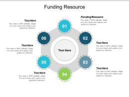 Funding Resource Ppt Powerpoint Presentation Professional Cpb