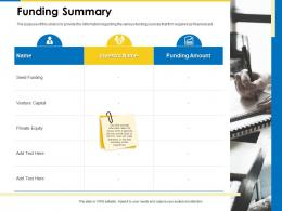 Funding Summary Business Manual Ppt Powerpoint Presentation Slides Examples