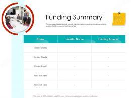 Funding Summary Business Procedure Manual Ppt File Slide Portrait