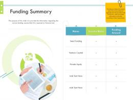 Funding Summary Firm Guidebook Ppt Introduction