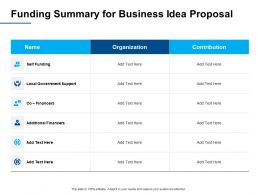 Funding Summary For Business Idea Proposal Ppt Powerpoint Presentation Model Layout