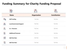 Funding Summary For Charity Funding Proposal Financers Ppt Presesntation Slides