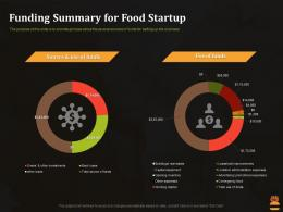 Funding Summary For Food Startup Business Pitch Deck For Food Start Up Ppt Vector