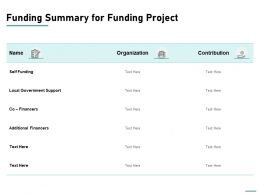 Funding Summary For Funding Project Ppt Powerpoint Presentation Ideas Gallery