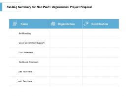 Funding Summary For Non Profit Organization Project Proposal Ppt Powerpoint Rules