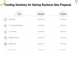 Funding Summary For Startup Business Idea Proposal Ppt Powerpoint Presentation Professional Skills