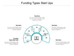 Funding Types Start Ups Ppt Powerpoint Presentation Professional Background Images Cpb