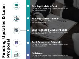 Funding Updates And Loan Proposal Powerpoint Slide Show
