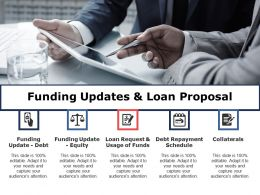 Funding Updates And Loan Proposal Ppt Styles Guidelines