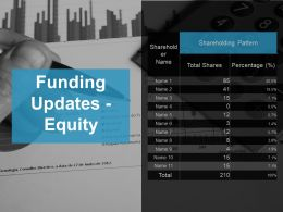 Funding Updates Equity Ppt Picture