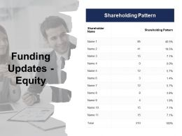 Funding Updates Equity Shareholder Ppt Powerpoint Presentation Pictures Slides