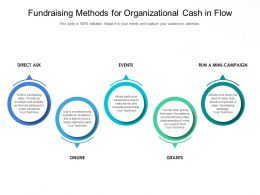Fundraising Methods For Organizational Cash In Flow