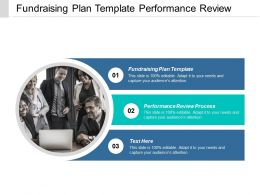 Fundraising Plan Template Performance Review Process Acquisitions Plan Cpb