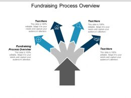 Fundraising Process Overview Ppt Powerpoint Presentation Gallery Tips Cpb
