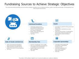 Fundraising Sources To Achieve Strategic Objectives