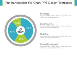 Funds Allocation Pie Chart Ppt Design Templates