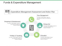 Funds And Expenditure Management Powerpoint Slide Background Picture