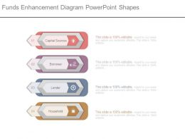 funds_enhancement_diagram_powerpoint_shapes_Slide01