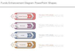 Funds Enhancement Diagram Powerpoint Shapes