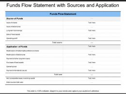 Funds Flow Statement With Sources And Application