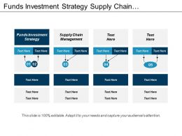 Funds Investment Strategy Supply Chain Management Assortment Planning Cpb