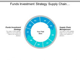 Funds Investment Strategy Supply Chain Management Business Proposal Cpb