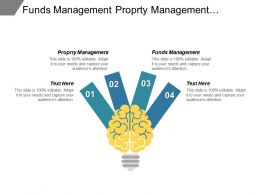 Funds Management Property Management Search Engine Optimisation Sales Process Cpb