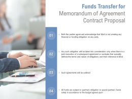 Funds Transfer For Memorandum Of Agreement Contract Proposal Ppt Portfolio Aids