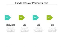 Funds Transfer Pricing Curves Ppt Powerpoint Presentation Slides Brochure Cpb