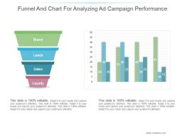 Funnel And Chart For Analyzing Ad Campaign Performance
